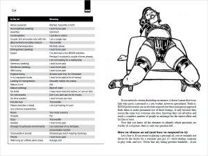 BDSM - Guida per esploratori dell'erotismo estremo (interno 20)